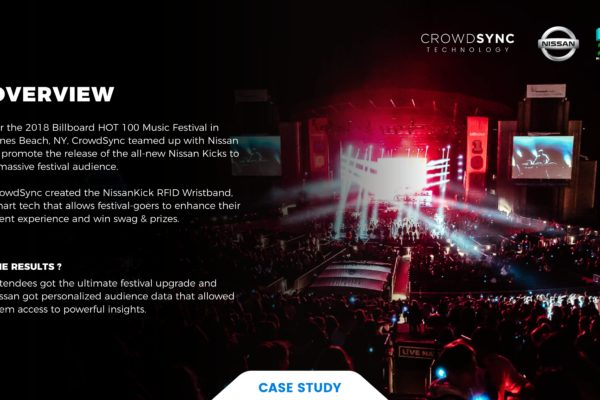 CrowdSync - Nissan x Billboard Hot 100 CaseStudy 2-1-min