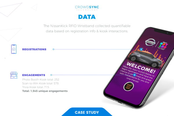 CrowdSync - Nissan x Billboard Hot 100 CaseStudy 9-1-min